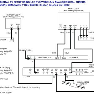 Travel Trailer Wiring Schematic | Free Wiring Diagram on