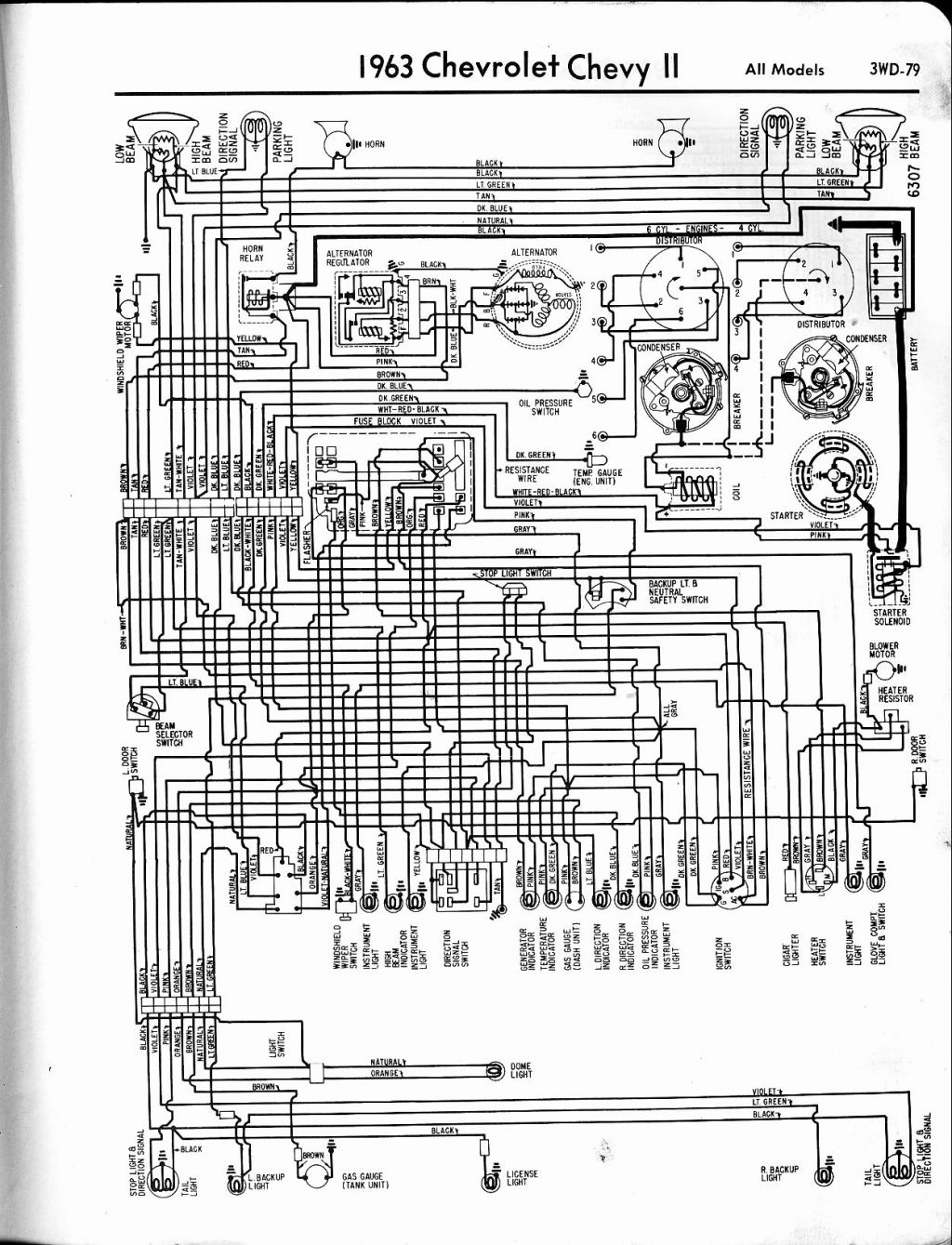 62 chevy truck wiring diagram 1968 chevy truck wiring diagram free download turn signal wiring diagram chevy truck | free wiring diagram