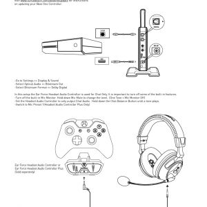 Turtle Beach Wiring Diagram - Px5 Xp500 Delta Xbox E Setup Diagrams 2n