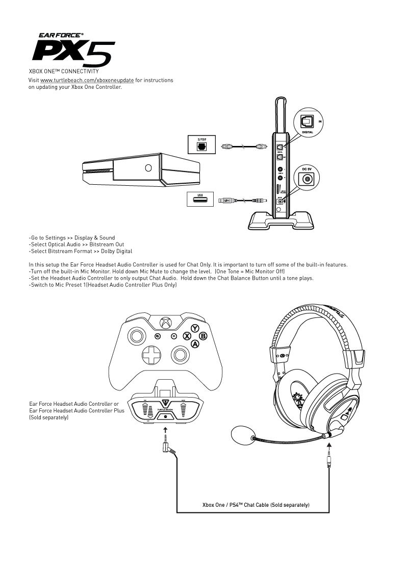 ceiling fan remote wiring diagram ps4 remote wiring diagram turtle beach wiring diagram | free wiring diagram