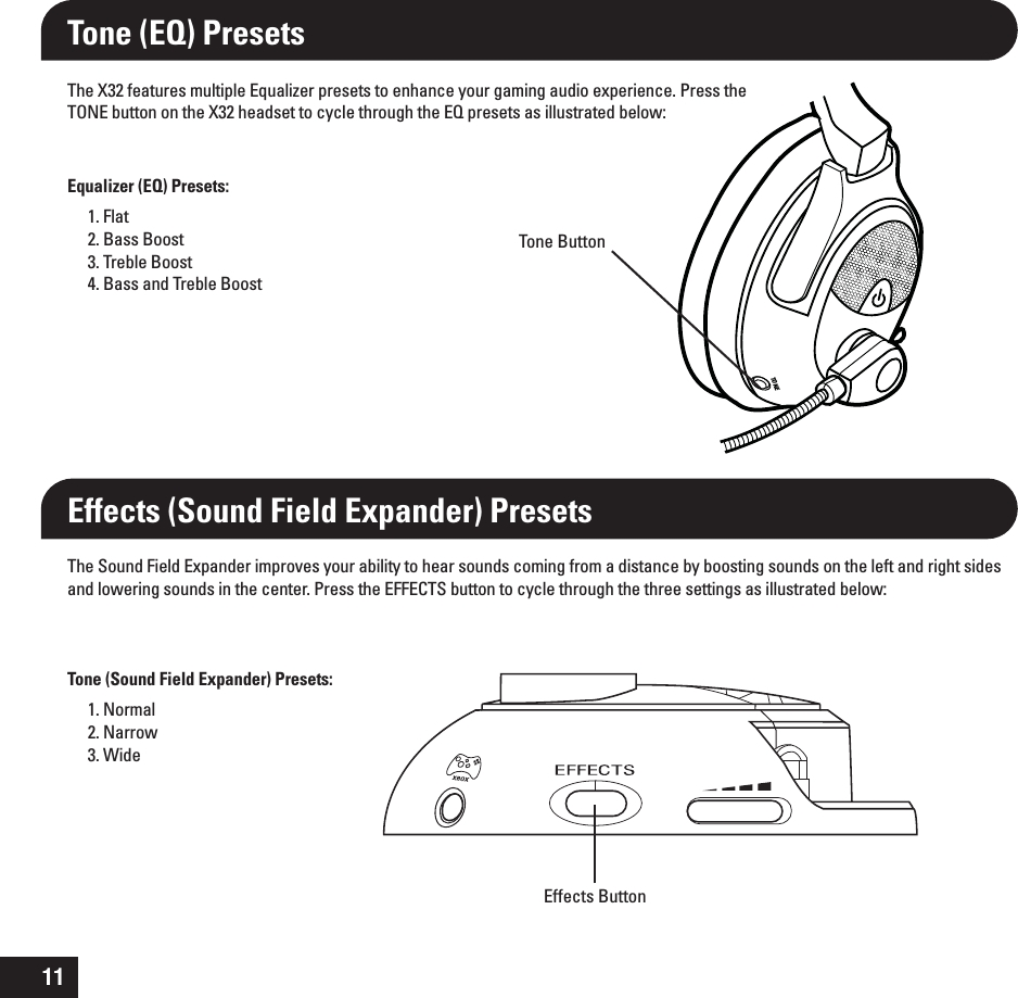 Turtle Beach Wiring Diagram