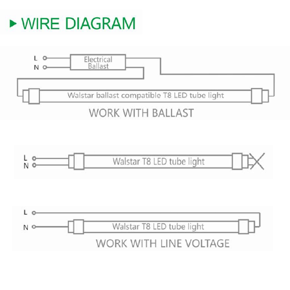 Lamp T8 Ballast Wiring Diagram Fluorescent Light Ballast Wiring