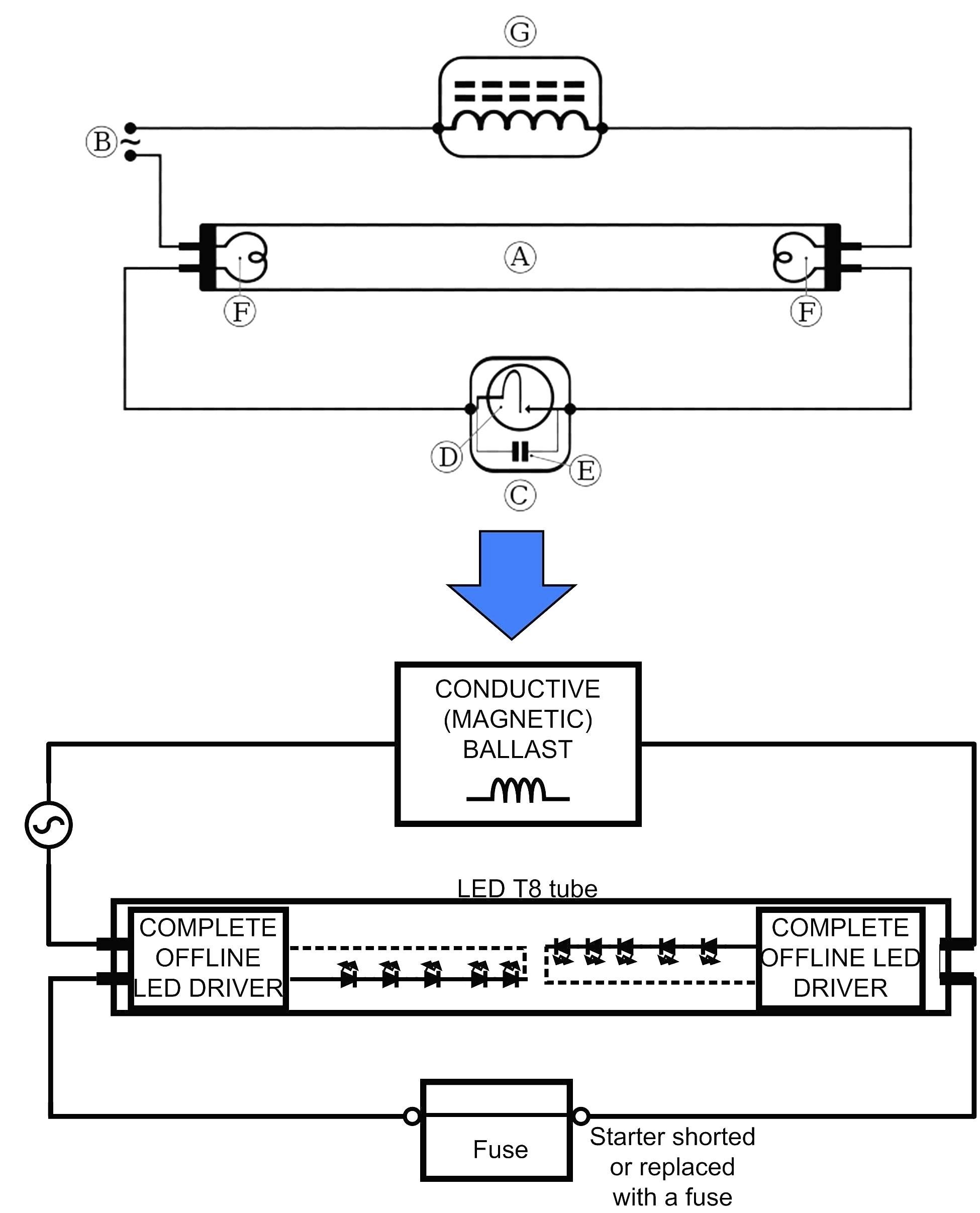 on phillips fluorescent to led tube light wiring diagram
