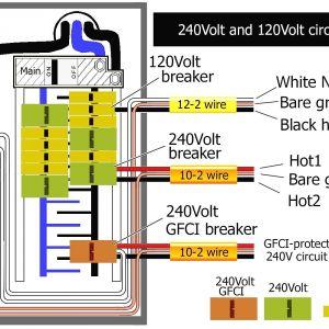 Two Pole Gfci Breaker Wiring Diagram - Gfci Wiring Diagram Best Leviton Wiring Diagrams Download with 5n