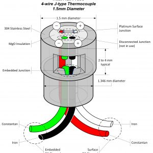Type J thermocouple Wiring Diagram - thermocouple Wiring Diagram Beautiful 4 Wire thermocouple Dolgular 8r