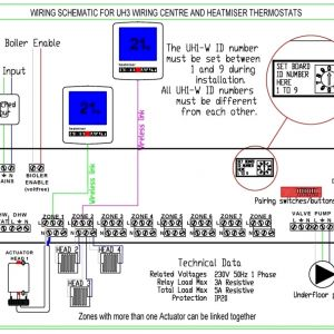 Underfloor Heating thermostat Wiring Diagram - Underfloor Heating thermostat Wiring Diagram Unique Electric Underfloor Heating Wiring Diagram Wiring Diagram 15c