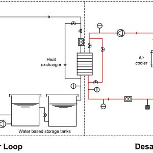 United Cool Air Wiring Diagram - Water Free Full Text Advances In Membrane Distillation for Water Desalination and Purification Applications 5j