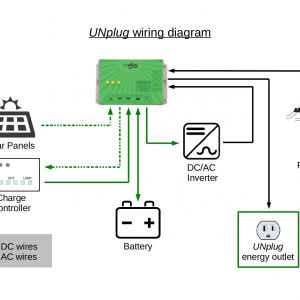 Ups bypass Switch Wiring Diagram - Wiring Diagram for Ups bypass Switch New Fine Ups Wiring Diagram Circuit Gift Electrical Diagram Ideas 1l