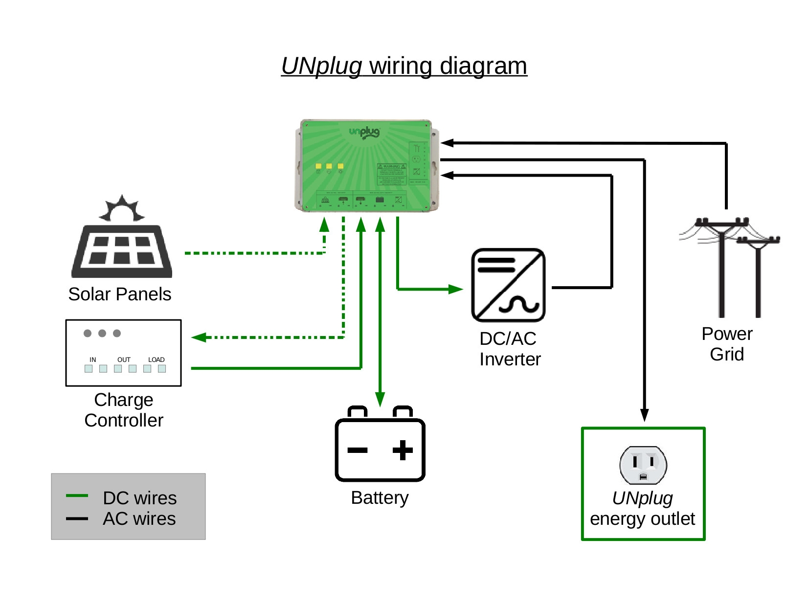 ups bypass switch wiring diagram Collection-Wiring Diagram for Ups bypass Switch New Fine Ups Wiring Diagram Circuit Gift Electrical Diagram Ideas 8-p