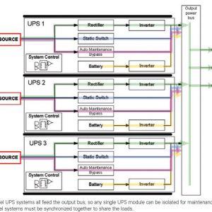 Ups Maintenance bypass Switch Wiring Diagram - Apc Ups Maintenance bypass Switch Wiring Diagram Efcaviation 11b