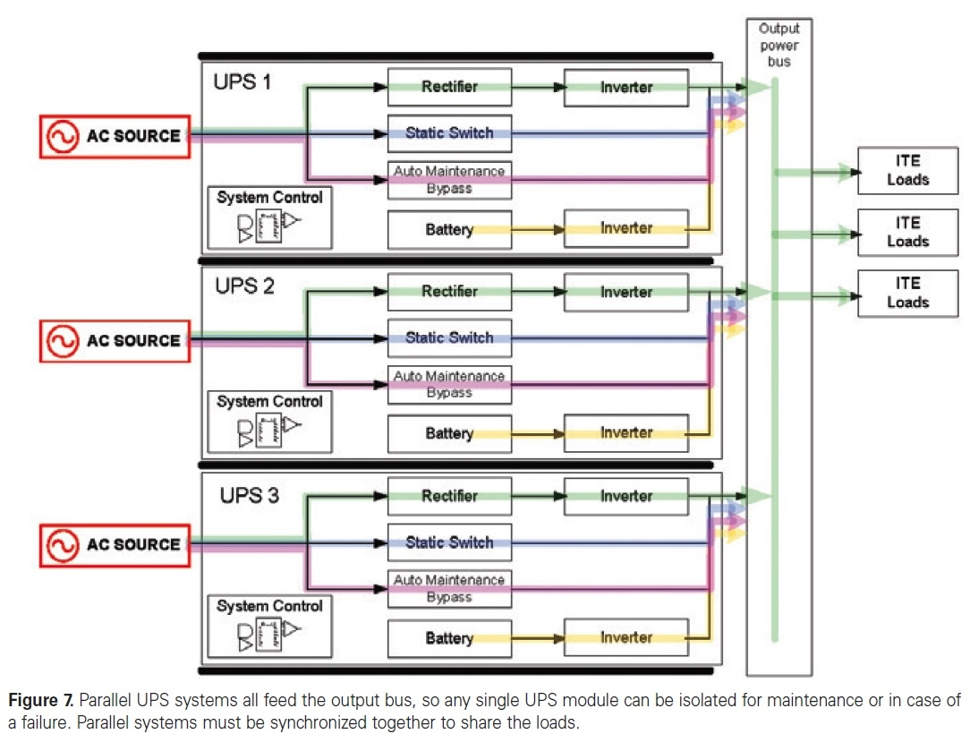 Ups Maintenance Bypass Switch Wiring Diagram