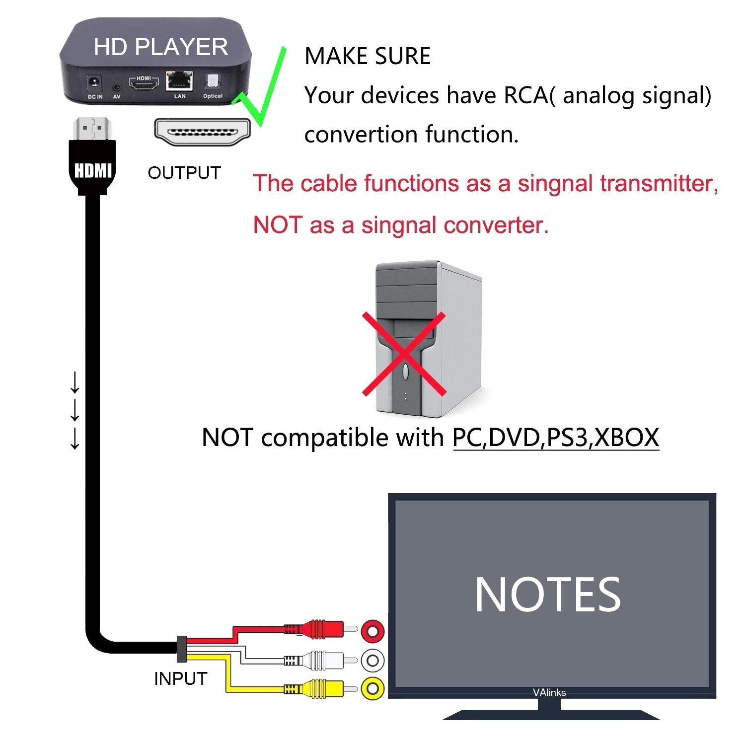 Usb To Rca Cable Wiring Diagram Free Electrical Schematic Notation Hdmi Collection Awesome