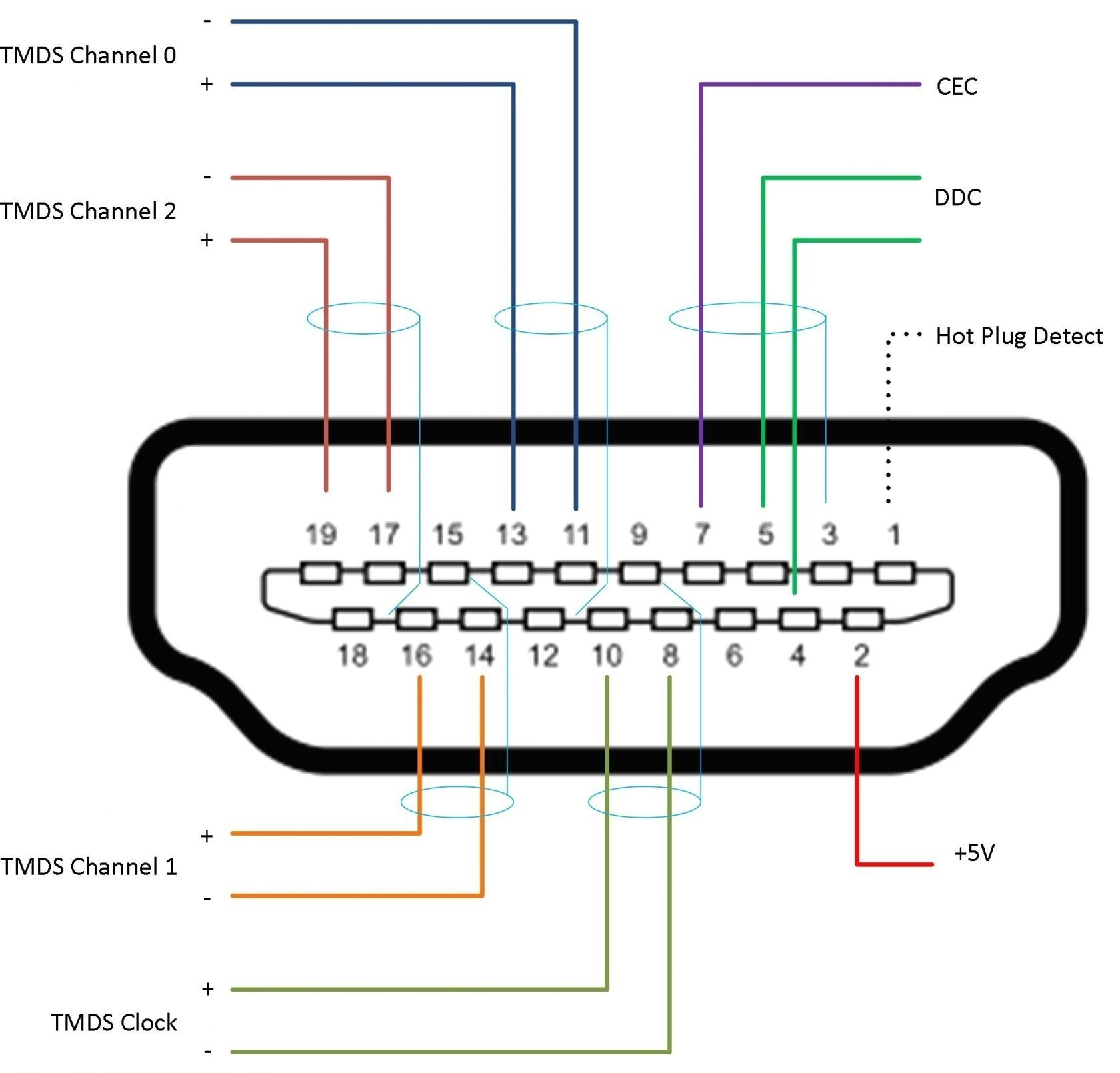 Usb To Vga Wire Diagram | Wiring Diagram Centre Usb Coaxial Wiring Schematic on usb keyboard schematic, usb schematic symbol, usb circuit schematic, usb to serial cable pinout, usb controller schematic, usb pin out schematic, mini usb schematic, wireless mouse schematic, usb 2.0 schematic, ps2 to usb schematic, usb charger schematic, usb switch schematic, usb cable schematic, usb wire, usb splitter schematic, micro usb schematic, usb to ethernet cable pinout, usb diagram, usb power schematic, usb port schematic,