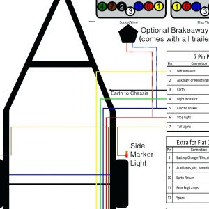 Utility Trailer Wiring Diagram - Wiring Diagram for Trailer Tail Lights Fresh Utility Trailer Wiring Diagram Lovely Utility Trailer Tail Lights 17a
