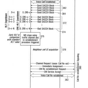 Valcom Paging Horn Wiring Diagram - Val V 1030c Wiring Diagram Val Paging Horn Wiring Diagram Fresh Val New 2q