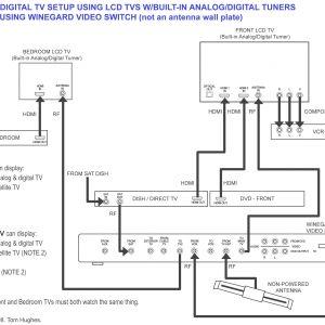 Vehicle Trailer Wiring Diagram - Wiring Diagram Explained Reference Wiring Diagram for Trailer Valid Http Wikidiyfaqorguk 0 0d 12b