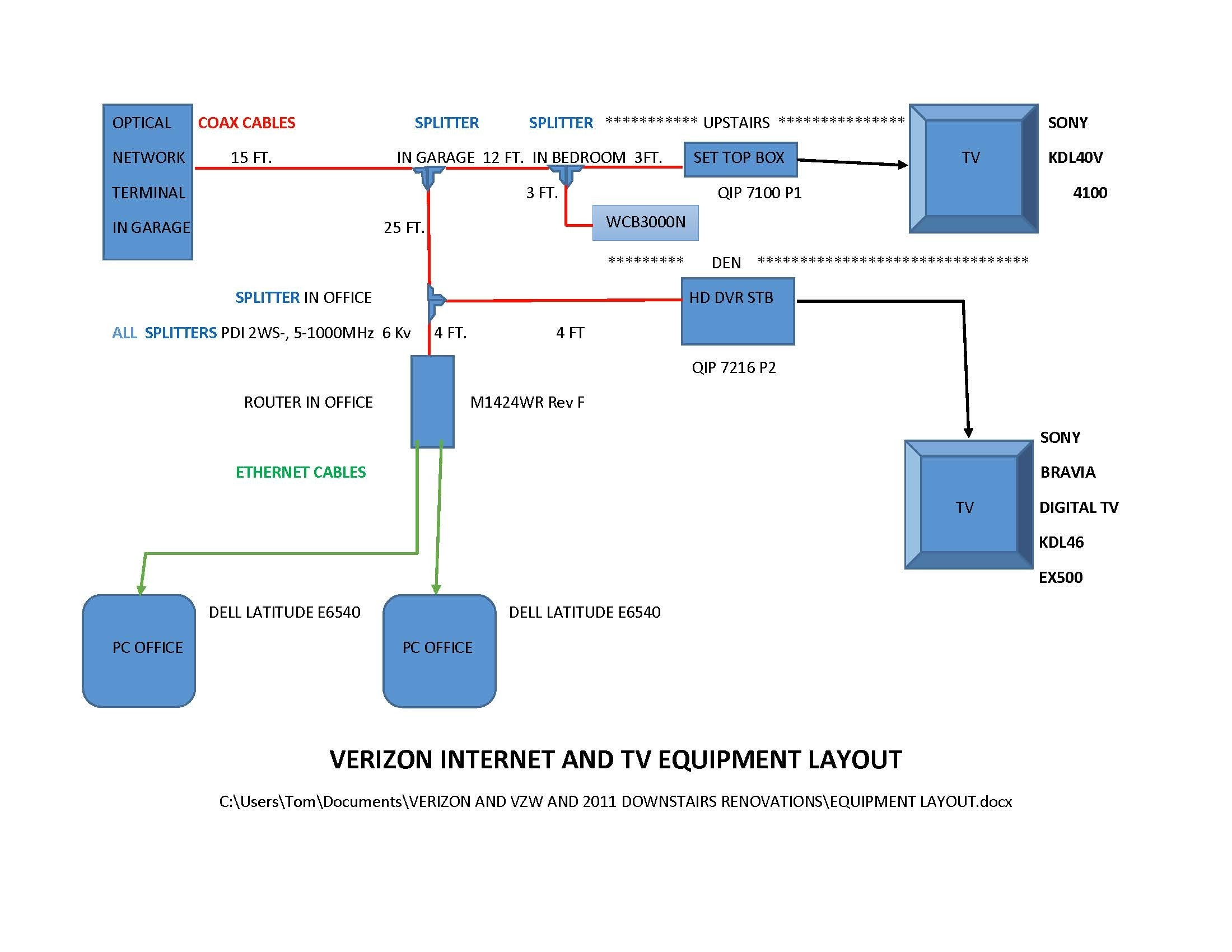 verizon fios internet wiring diagram Download-Fios Wiring Diagram Luxury Verizon Fios Wiring Diagram & Verizon Fios t Question 10-b