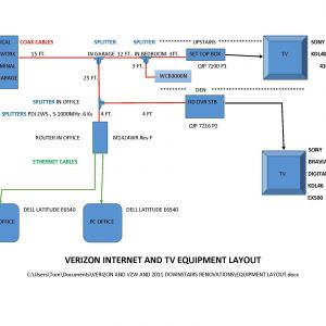 Verizon Fios Wiring Diagram - Fios Wiring Diagram Luxury Verizon Fios Wiring Diagram & Verizon Fios T Question 20k