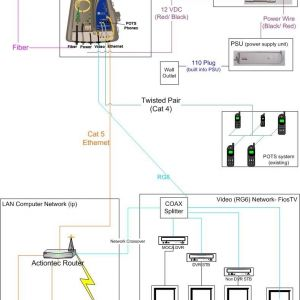 Verizon Fios Wiring Diagram - Verizon Fios Phone Wiring Diagram In Addition Wiring Diagram Wiring Rh Moffmall Co 14j