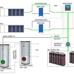 Victron Inverter Wiring Diagram - Main Dc Circuits Of the Pv Off Grid System 12g