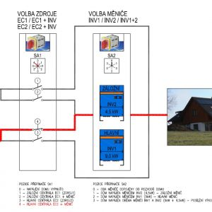 "Victron Inverter Wiring Diagram - Single Line Diagram Of the ""source Selection "" Switch 18k"