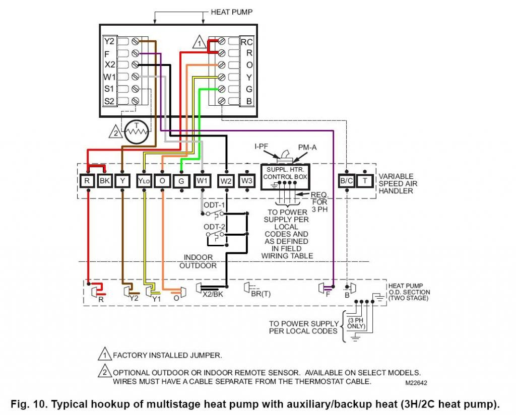 Vivint Thermostat Wiring Diagram Free Select Pickup Hss Get Image About