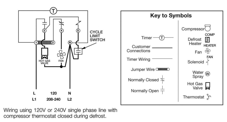 norlake walk in freezer wiring diagram walk in freezer wiring schematics