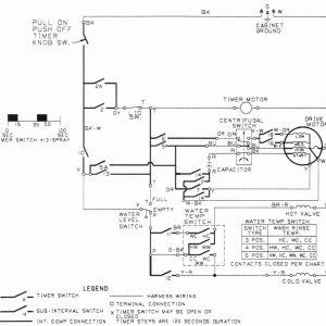 Washing Machine Wiring Diagram and Schematics - 8 Inspirational Whirlpool Duet Dryer Wiring Diagram Images Simple Rh Philgrenart 14q