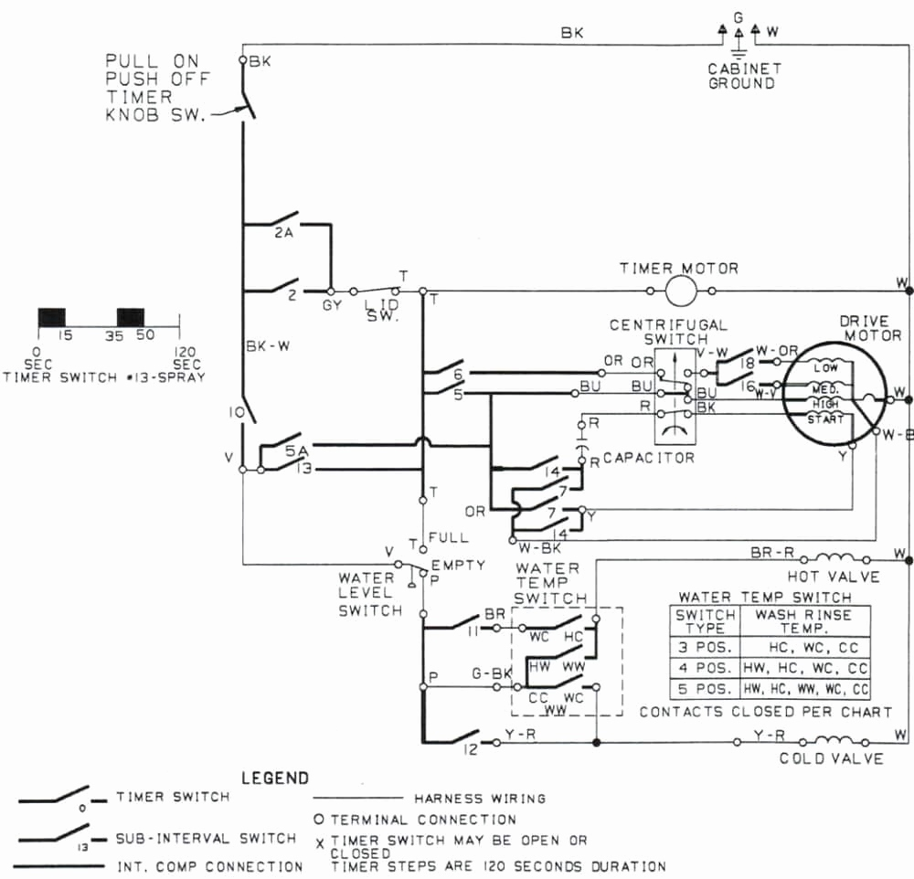 wiring diagram wbse3120b2ww ge washing machine wiring diagram of whirlpool washing machine washing machine wiring diagram and schematics | free ...