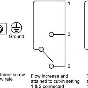 Water Flow Switch Wiring Diagram - Water Flow Switch Wiring Diagram Water Flow Switch Wiring Diagram Luxury Dpdt Blue Led Rocker 13h