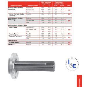Watlow Heater Wiring Diagram - 15j