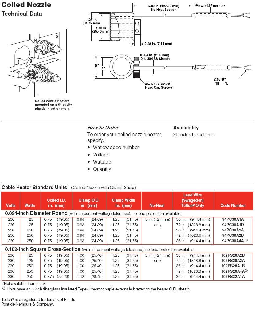 watlow heater wiring diagram Collection-watlow heater wiring diagram Collection Watlow Heater Wiring Diagram Awesome Watlow Coiled Nozzle Heater 5 DOWNLOAD Wiring Diagram 3-f