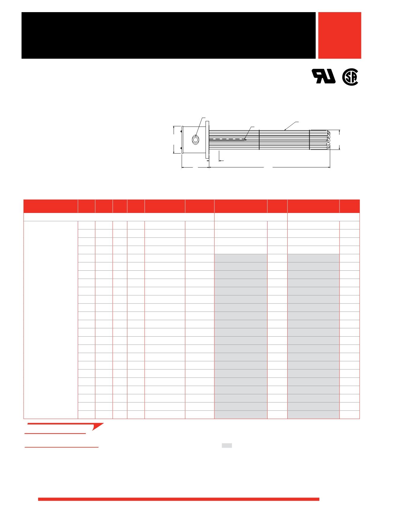 watlow heater wiring diagram Download-Watlow Heating Solutions page 258 3-s