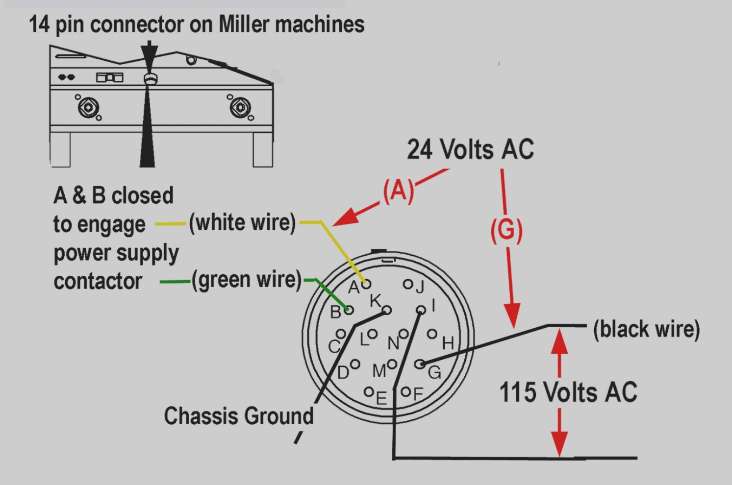 Welder Plug Wiring Diagram