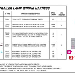 Wesbar Trailer Light Wiring Diagram - Trailer Lights Wiring Diagram 5 Way B2 Work Co 10l