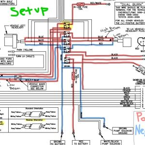 Western Snow Plow Controller Wiring Diagram - Boss Plow Wiring Diagram V Joystick Brilliant Carlplant within Best Rh Lambdarepos org Boss Plow Wiring Diagram Boss Snow Plow Wiring Diagram 4c