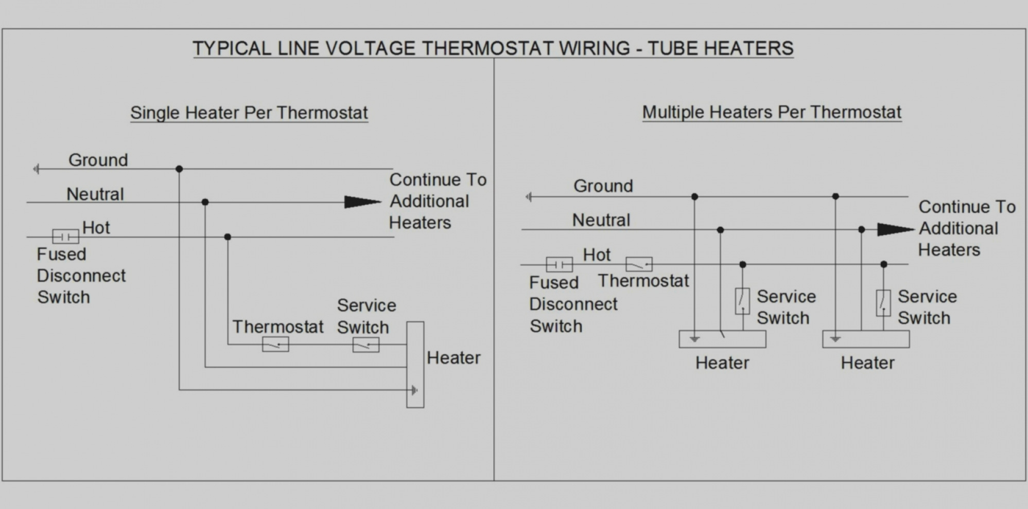 White Rodgers Thermostat Wiring Diagram C on