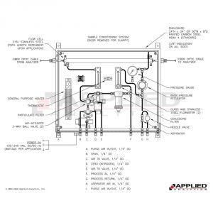 White Rodgers Gas Valve Wiring Diagram - Gas solenoid Valve Wiring Diagram New Sampling 10c