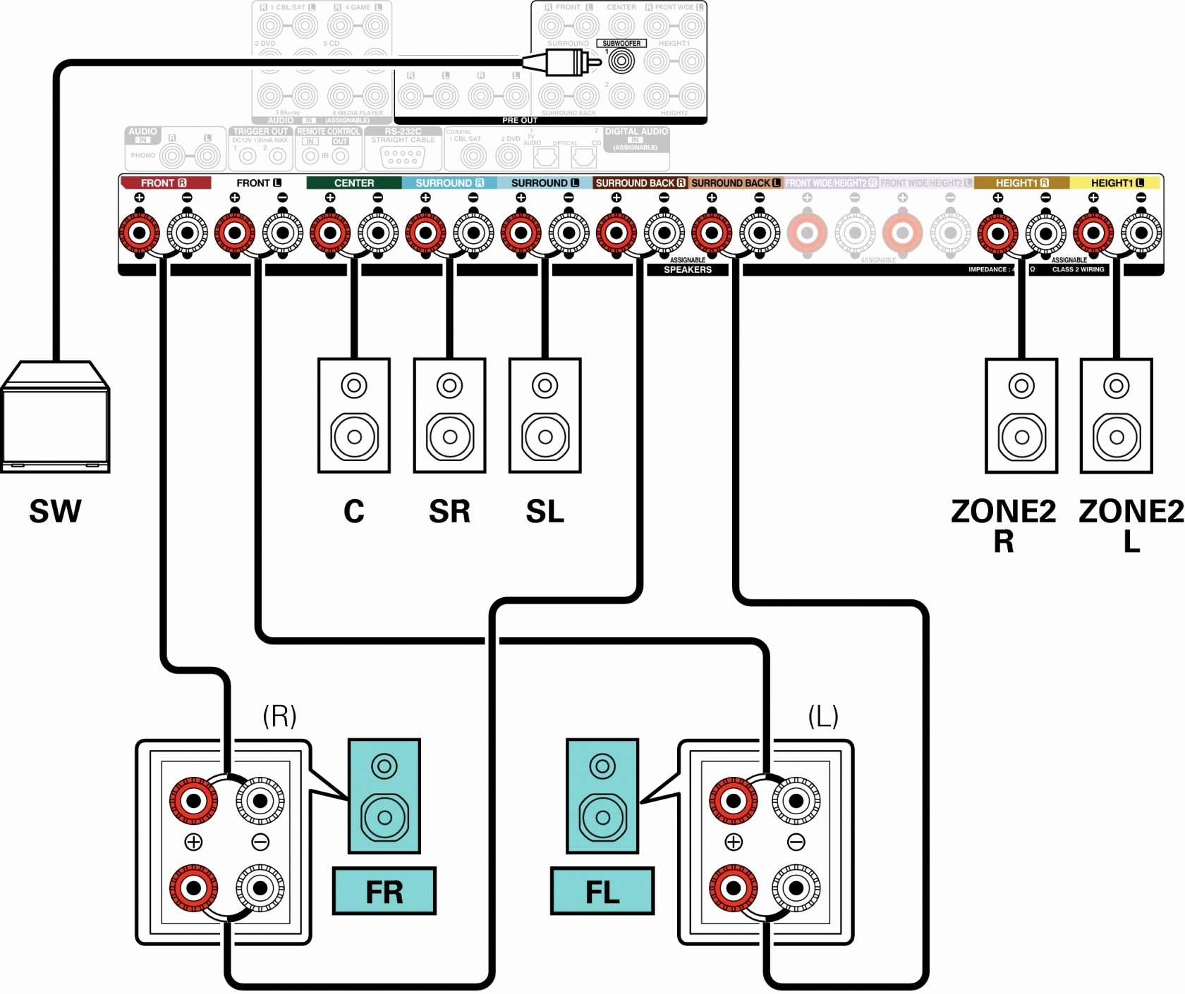 Marvelous Whole House Audio System Wiring Diagram Free Wiring Diagram Wiring Database Gentotyuccorg