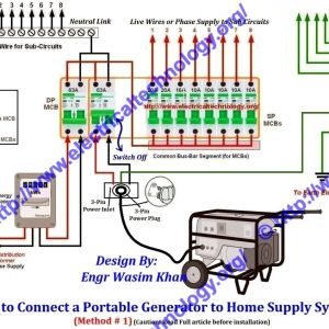 Whole House Generator Transfer Switch Wiring Diagram - whole House Generator Transfer Switch Wiring Diagram Wiring Diagram Home Generator Transfer Switch Free Wiring 8l