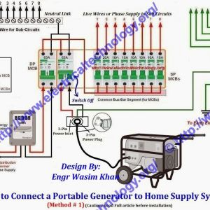 Whole House Transfer Switch Wiring Diagram - How to Connect Portable Generator to Home Supply System Three Methods Connect Portable Generator to House Power Supply with Change Over System Do It You 8m
