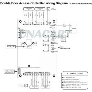 Wiegand Reader Wiring Diagram - Wiring Diagram Sheets Detail Name Wiegand Reader 17g