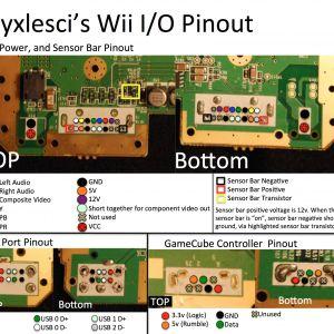 Wii Sensor Bar Wiring Diagram - Wiring Diagram Detail Name Wii Sensor Bar 1a