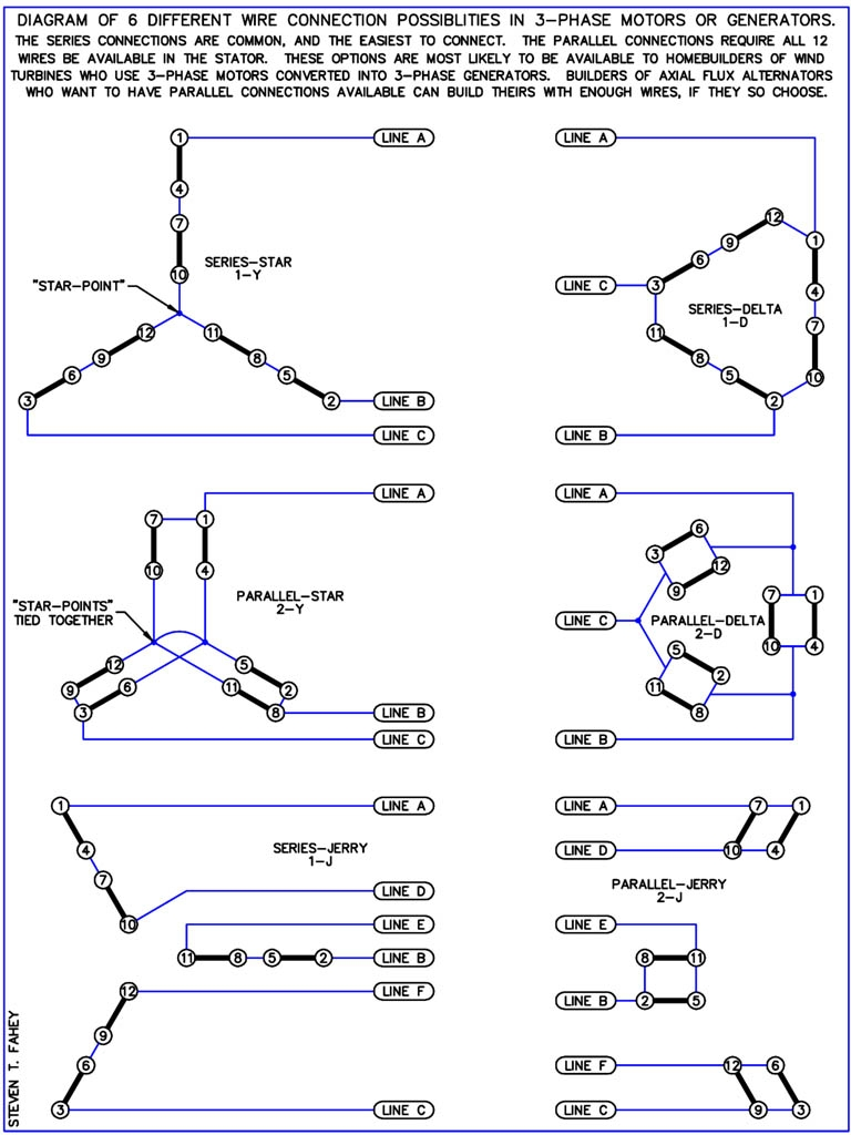 Wind Turbine Wiring Diagram | Free Wiring Diagram
