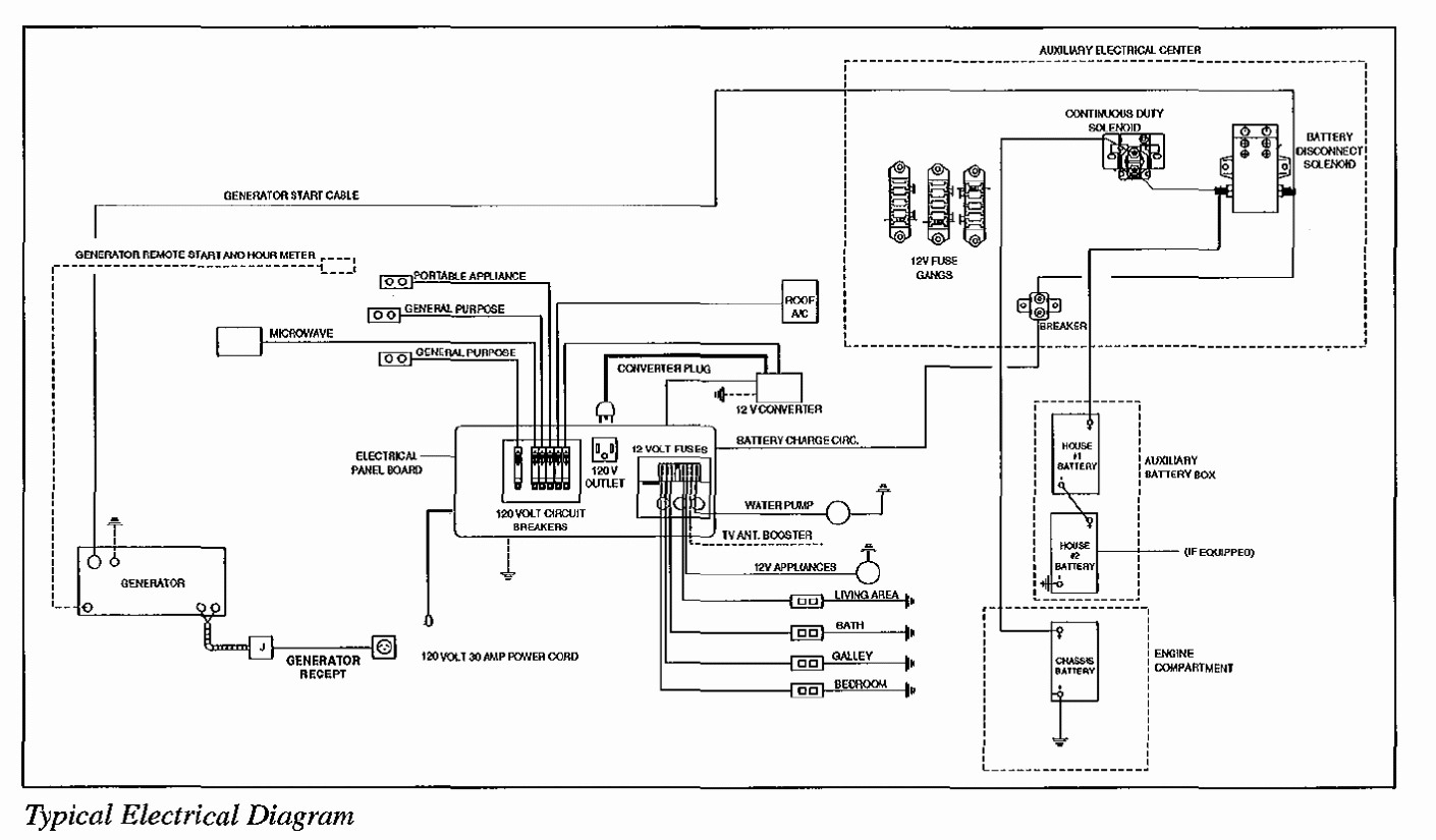 100 winnebago rv wiring diagram brave class a motor