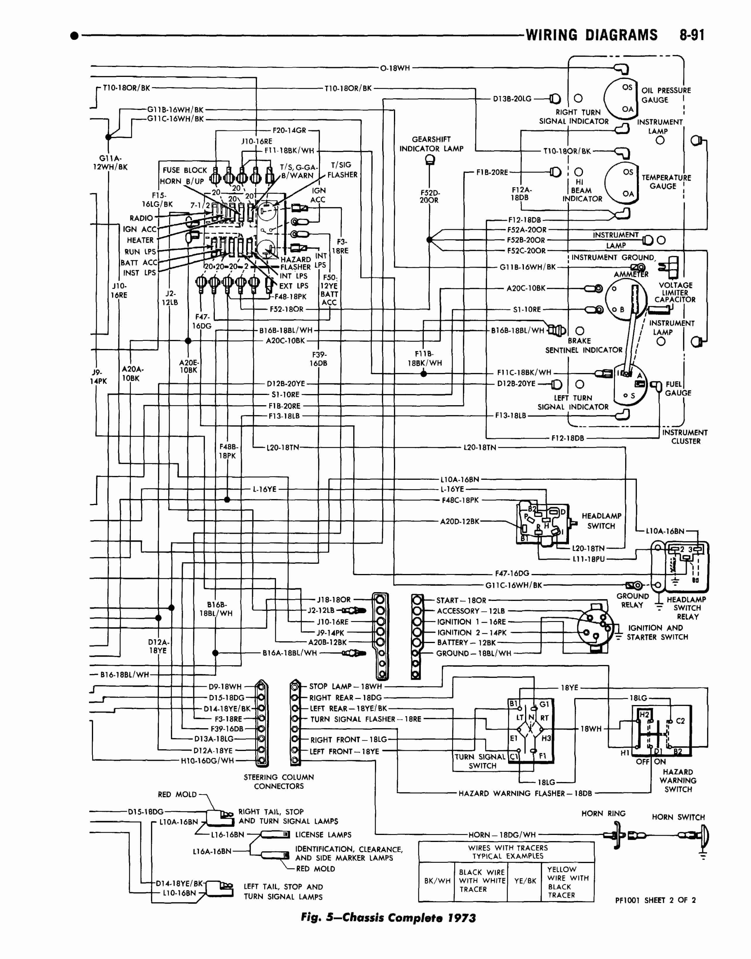 Winnebago Motorhome Wiring Diagram