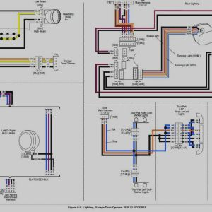 Wiring Diagram for Craftsman Garage Door Opener - 23 Unique Wiring Diagram for Craftsman Garage Door Opener Sears Free Vehicle Diagrams 15c