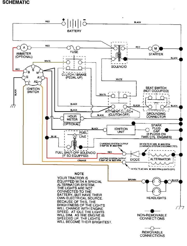 wiring diagram for craftsman riding lawn mower Download-Craftsman Riding Mower Electrical Diagram 11-l