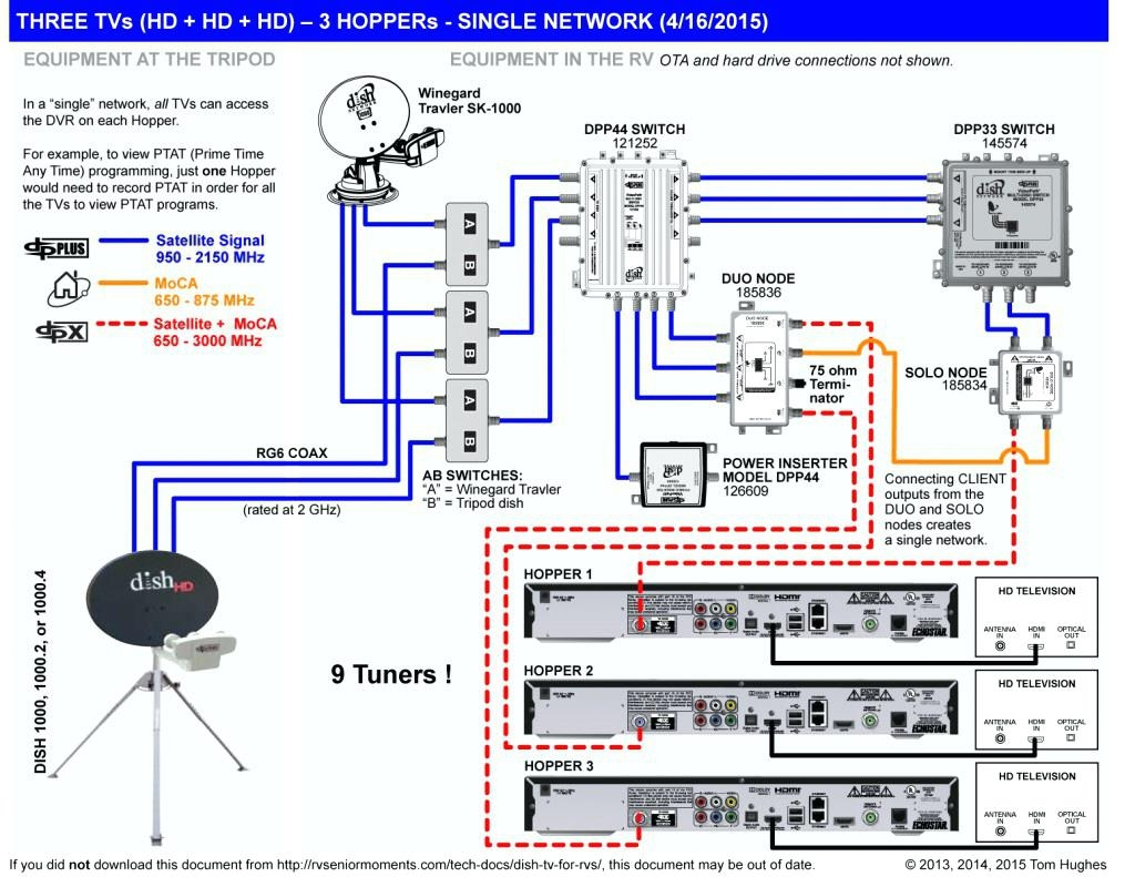 Satellite Wiring Diagram For Dish Network Tv