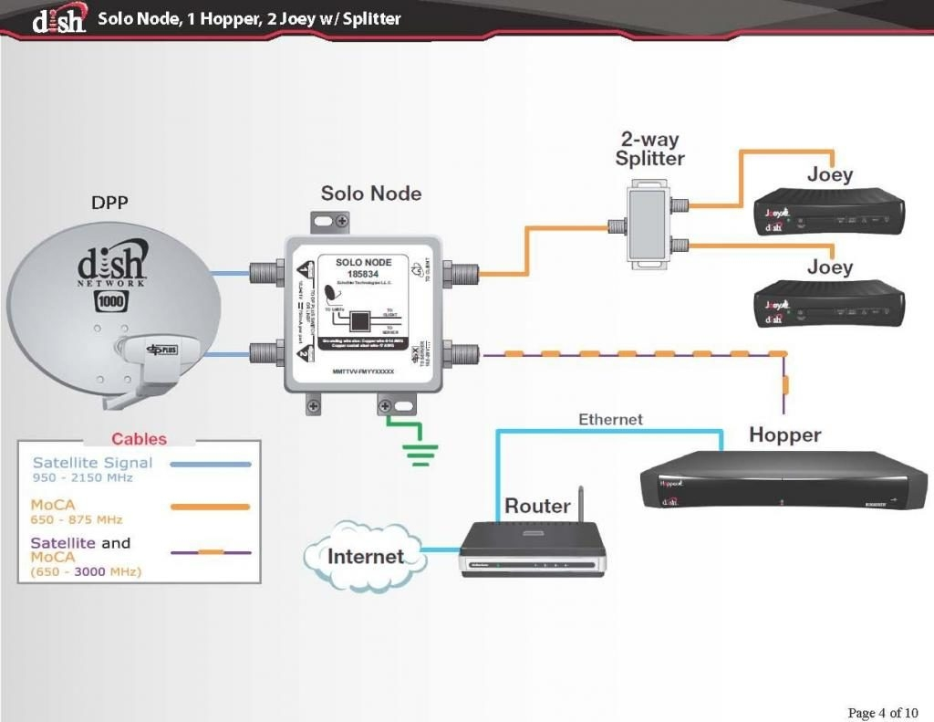 wiring diagram for dish network satellite | free wiring ... hybrid dish network wiring diagram